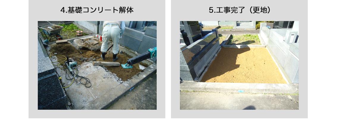 基礎コンクリート解体、工事完了(更地)